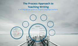 Copy of The Process Approach to Teaching Writing