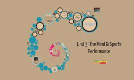Copy of Copy of Unit 3: The Mind & Sports Performance