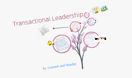 Copy of Transactional Leadership