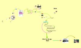 Copy of Identificar Peligros, Evaluar y Controlar Riesgos