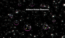 Elements of Science Fiction Mrs. Haan 2015-16