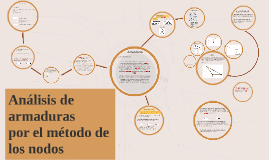 Copy of ANÁLISIS DE ARMADURAS POR EL MÉTODO DE NODOS