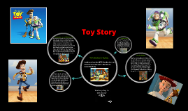 Copy of Toy Story
