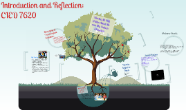 Introduction and Reflection: CIED 7620