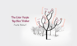 The Color Purple By: Alice Walker