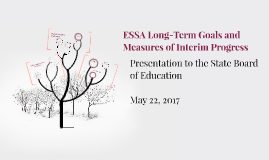 ESSA Long-Term Goals and Measures of Interim Progress