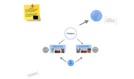 Copy of Homogeneous vs. Heterogeneous Mixtures