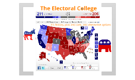 Copy of The Electoral College