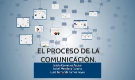 EL PROCESO DE LA COMUNICACIÓN.