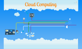 Copy of Copy of Cloud Computing