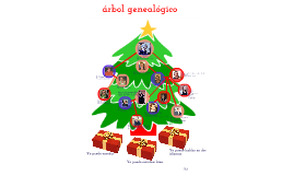 Copy of Arbol de Navidad Genealogico