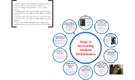 Steps to Increasing Student Performance
