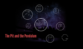 Copy of The Pit and the Pendulum: author, plot, narrator, character, theme