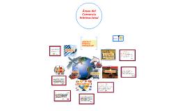 Copy of Áreas del Comercio Internacional