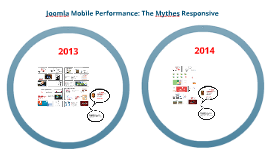 Joomla Mobile Performance - The Responsive Mythes - Part II [2014]