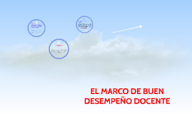 EL MARCO DE BUEN DESEMPEÑO DOCENTE