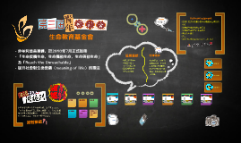 Copy of Mind Mapping Template by Alan Cheng