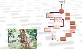 Copy of Copy of Relations écoles