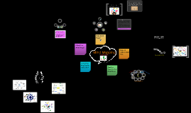 Copy of Mind Mapping