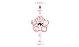 Predstavitev PR