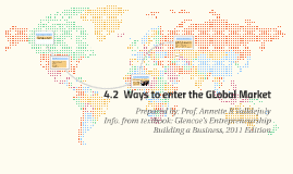 4.2  Ways to enter the GLobal Market