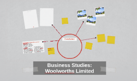 Business Studies: Woolworths Limited