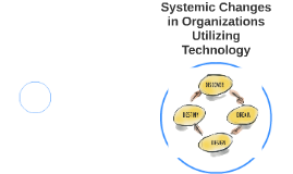 Systemic Changes in Organizations Utilizing Technology
