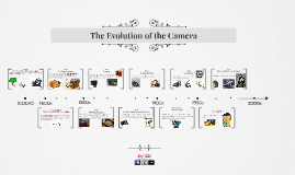 The Evolution of Camera's
