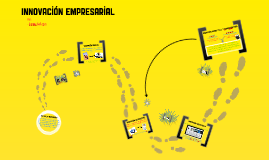 Copy of Innovación Empresarial