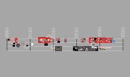 Copy of cronologia 1900-1950