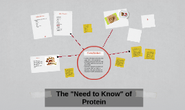 "The ""Need to Know"" of Protein"