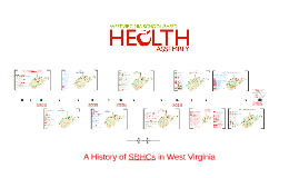 History of SBHCs in West Virginia