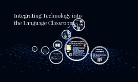Copy of Integrating Technology into the Language Classroom