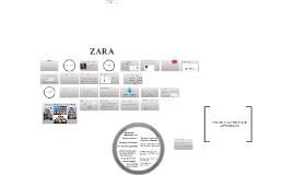 Copy of ZARA Marketing Plan