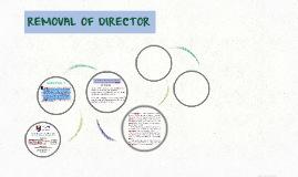 REMOVAL OF DIRECTOR