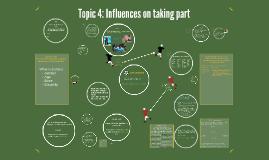 Copy of Influences on Participation GCSE PE