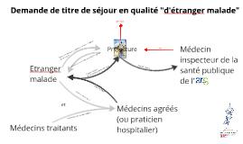 """Demande de titre de séjour en qualité """"d'étranger malade"""""""