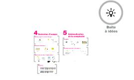 Copy of Formation PREZI - Nantes 2/2