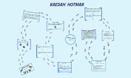 Copy of KAEDAH  HOTMAR