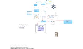 Hf 2. Strategie organisatiekunde