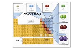 more presentations by ingrid carolina quintero ingrid carolina quintero - Tabla Periodica Halogenos