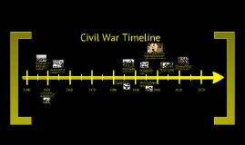 World History Final: Civil War Timeline