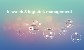 lesweek 3 logistiek management