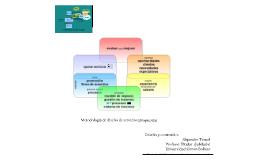 Diseño de servicios informáticos (versión 2)