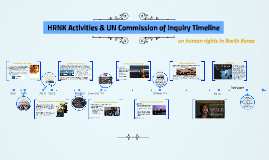 Commission of Inquiry Timeline