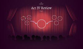 Act IV Review