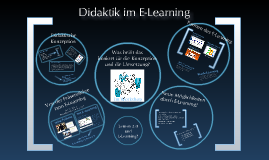 Didaktik im E-Learning