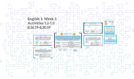 English 1: Activities 1.2, 1.3, and 1.5