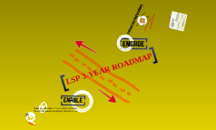 LSP 3-year roadmap