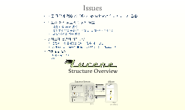 Lucene Search Structure